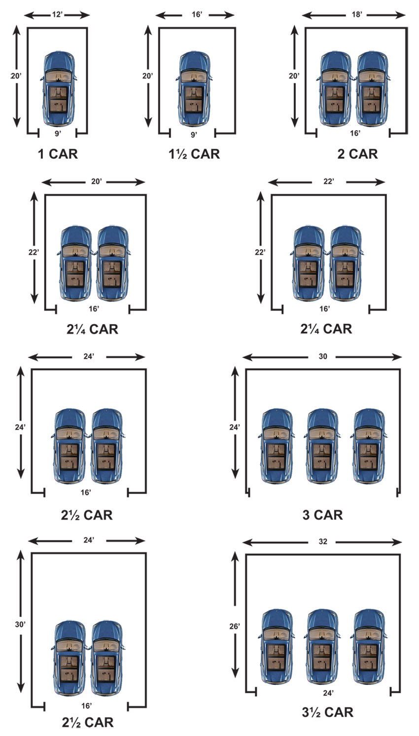 Garage door standard sizes spillo caves for What is the standard size of a two car garage