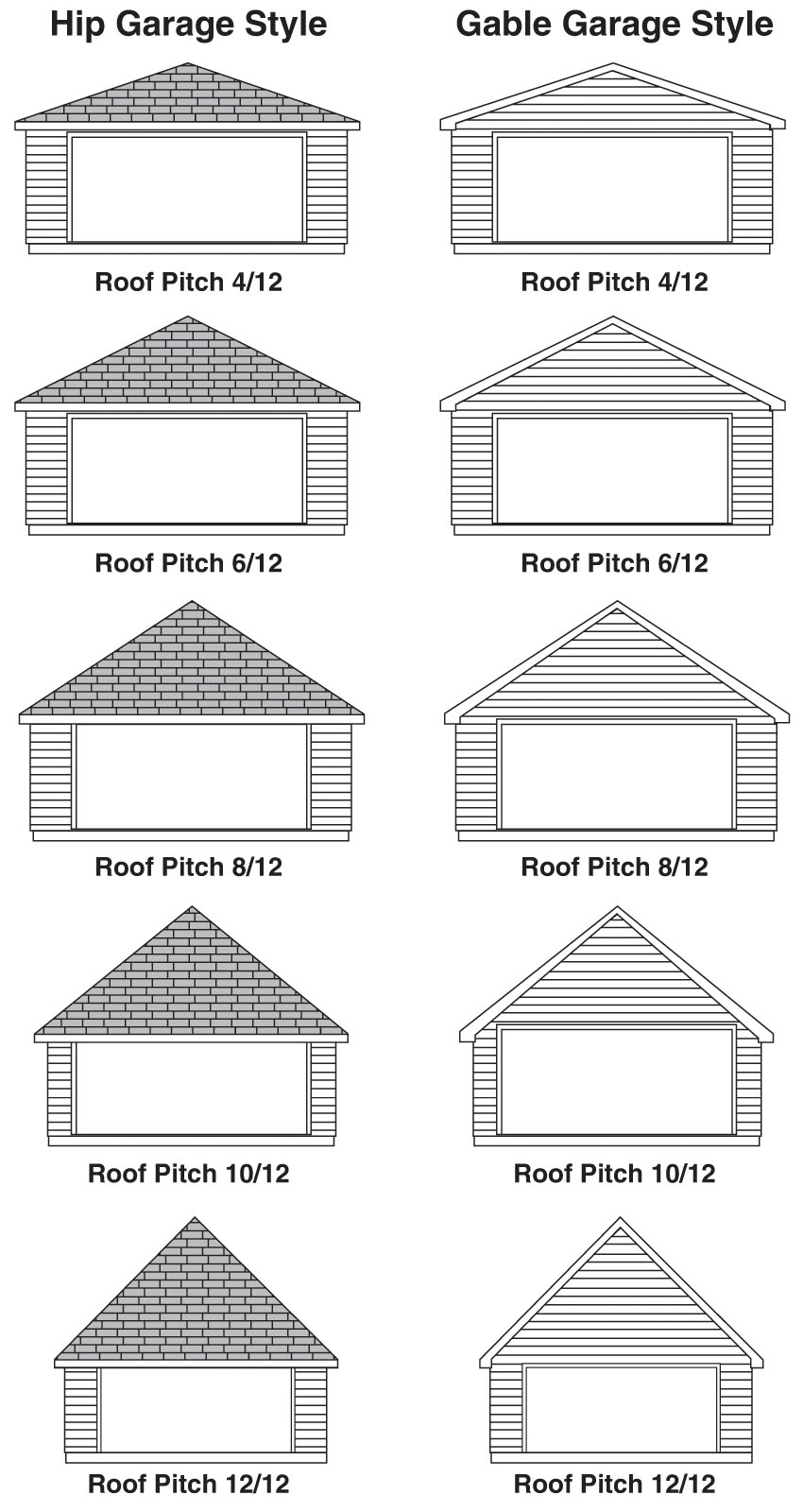 Garage Pole Barn Builder Siding Roofing All Phase
